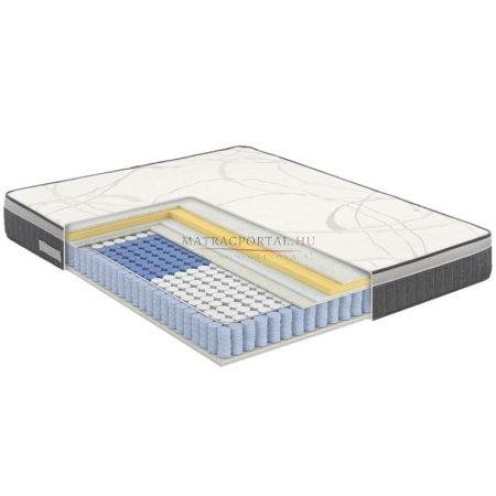 Sealy Temptation 25 - Hybrid táskarugós matrac TEMPUR réteggel 160x200 cm