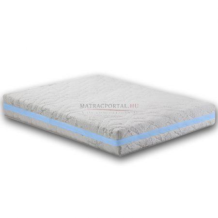 Hollandia Batista talalay latex matrac 140x200 cm