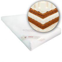NOVETEX Extra kókusz-latex matrac 3438